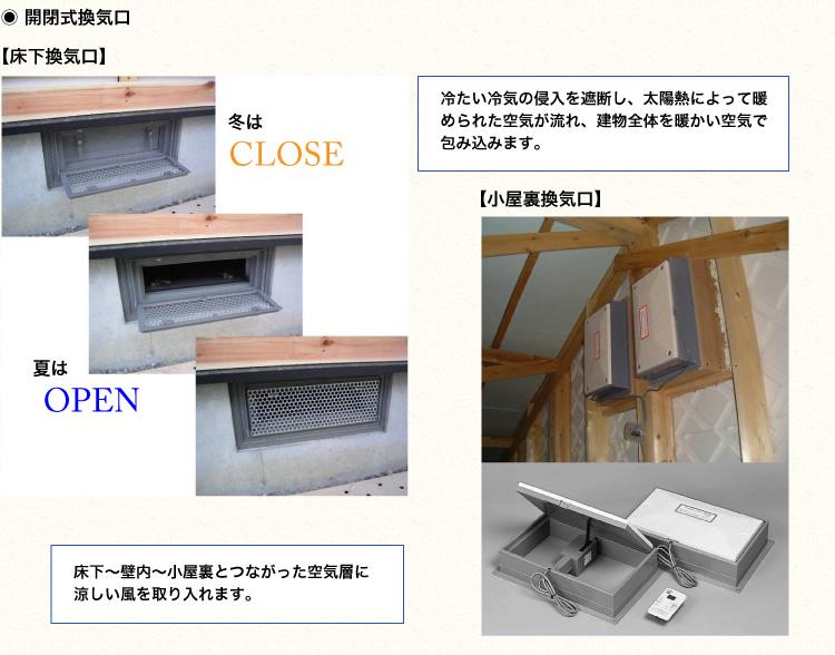 開閉式換気口 冷たい冷気の侵入を遮断し、太陽熱によって暖められた空気が流れ、建物全体を暖かい空気で包み込みます。